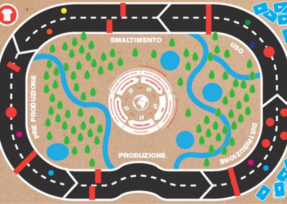 Play&Circle. Il gioco dell'economia circolare